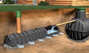 Как прочистить канализацию?